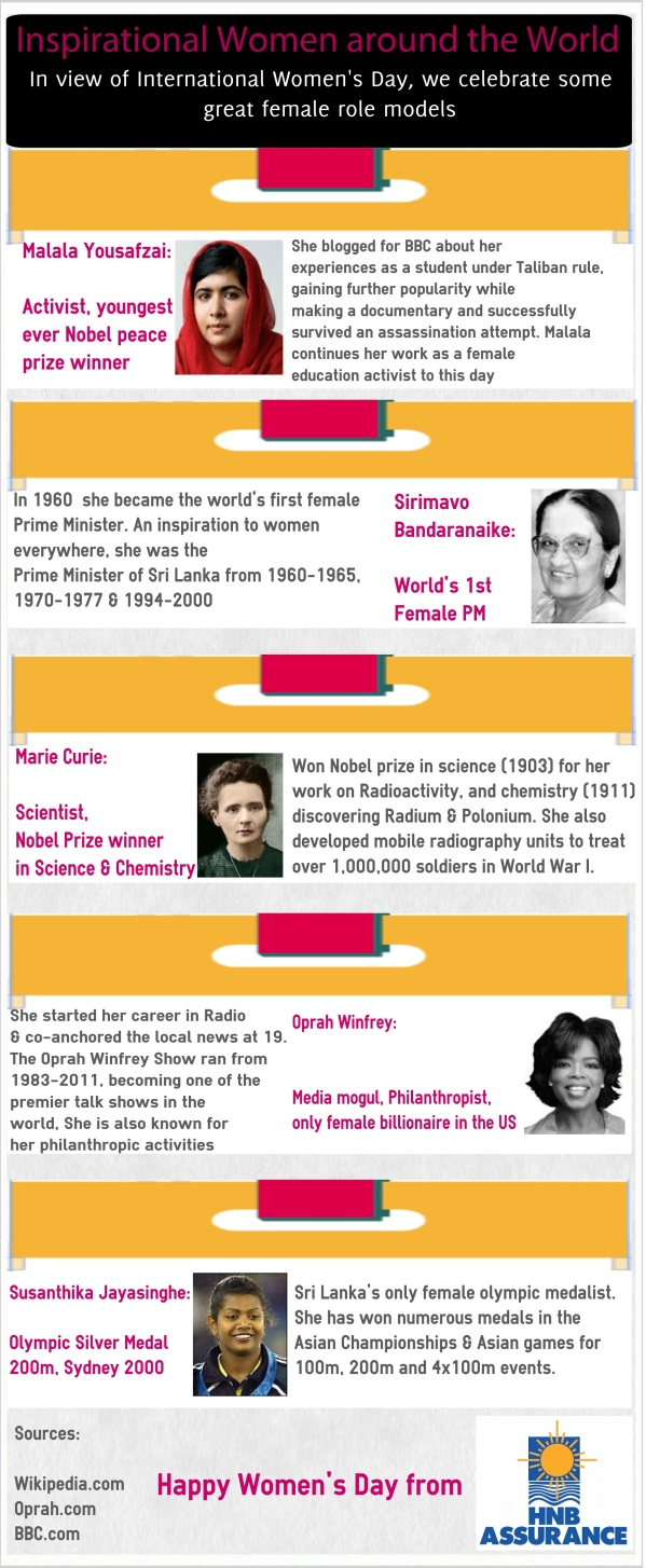 Famous Women, Famous sri lanka women, international womens day sri lanka, female celebrities, female rolemodels