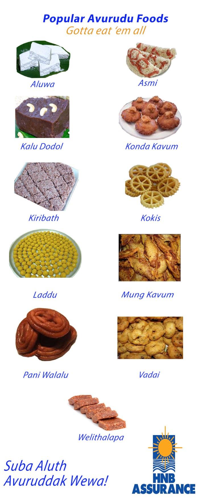 Avurudu Infographic HNBA2
