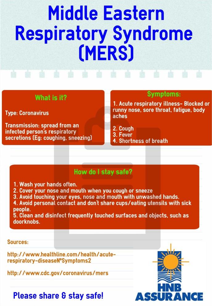 MERS(2)