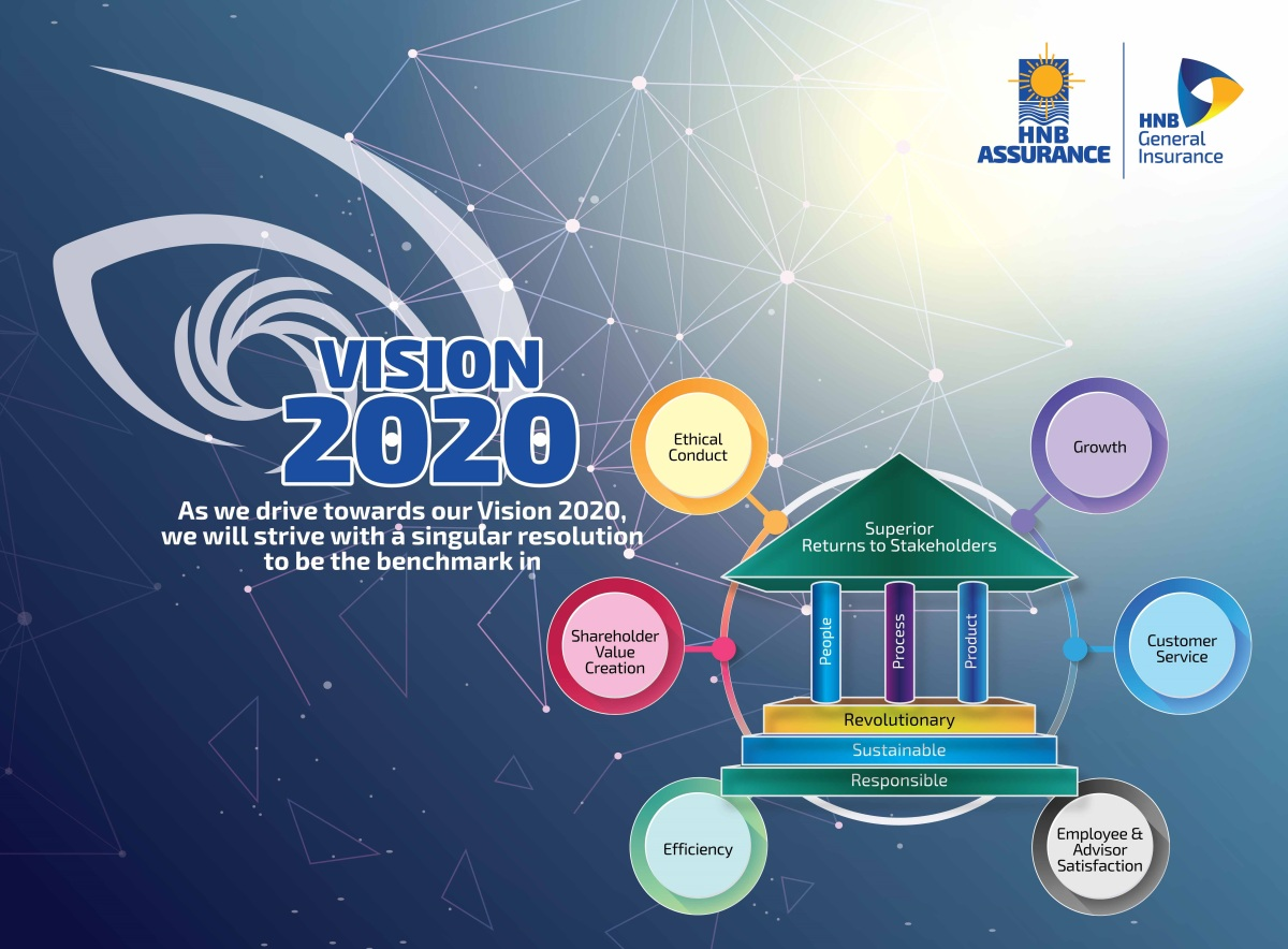 HNBA Group Steps into the 2nd Year of 'Vision 2020'